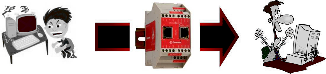Comtrol DeviceMaster UP Industrial Ethernet Gateway Solution