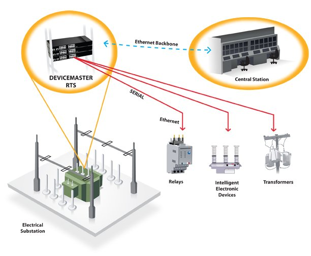 DeviceMaster Simplifies Direct Monitoring and Control for Multiple Substations