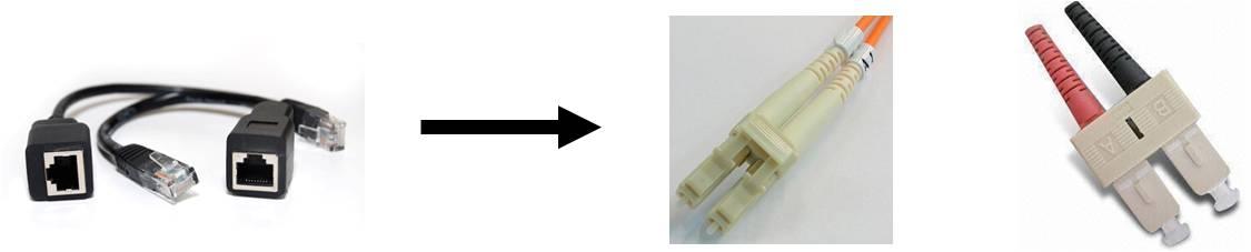 fiber optic connection Ethernet communication